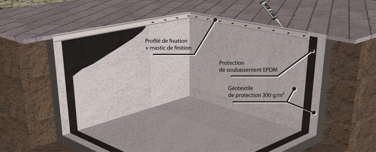 EPDM-foundation-protection-tanking
