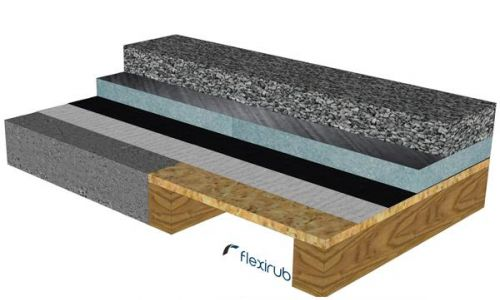 Ballasting with inverted insulation